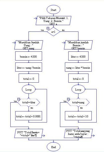 download Molecular Diagnosis of